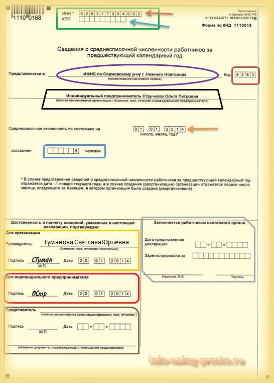Как сделать отчет о среднесписочной численности в налогоплательщике